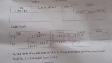 Photo of Dana Penilaian Tengah Semester Diduga Di Mark Up